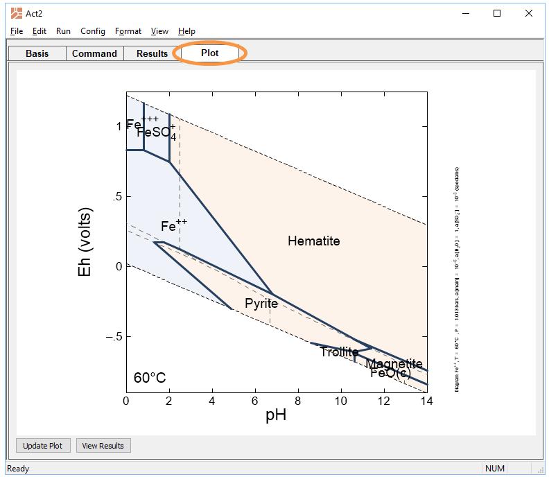 The geochemists workbench pourbaix diagrams pourbaix diagram software ccuart Images