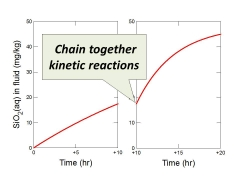 Chain together kinetic reactions