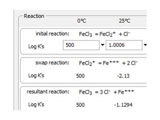 Recast reactions and log Ks